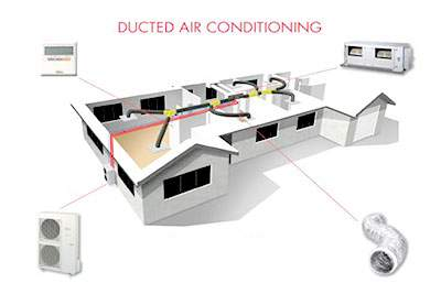 Reverse Cycle Ducted Air Conditioning Adelaide